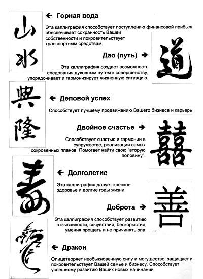 Тату для девушек иероглифы с переводом